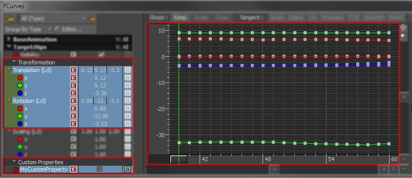 Retargeting Animation In MotionBuilder - Mocappys